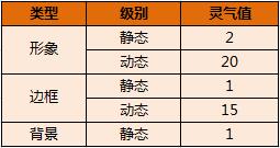 [公告] 三国秀坊系统上线公告