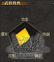 [攻略] 一将成名2013武将:李儒攻略文