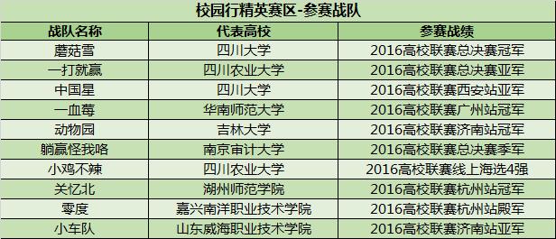 """[比赛] """"三国杀校园行""""寒假4V4排位赛报名开启"""