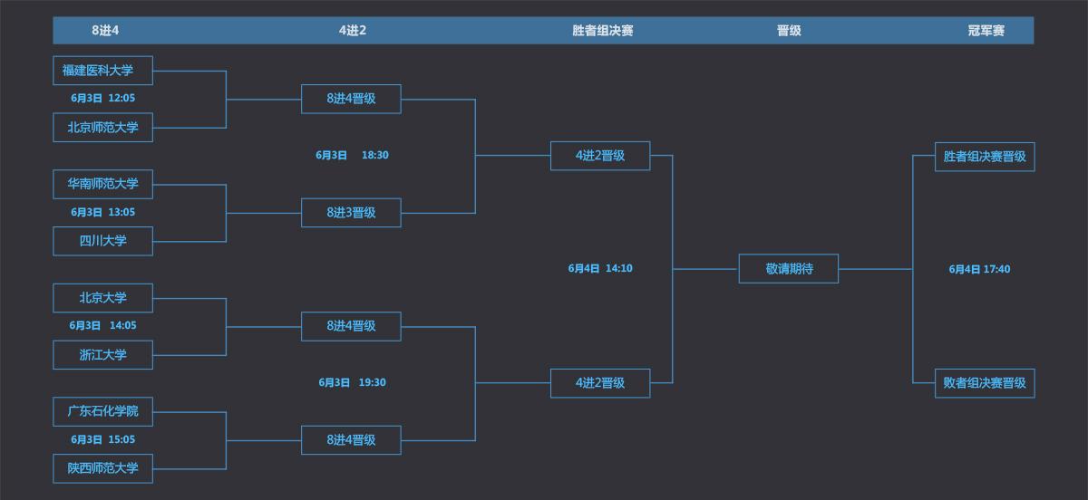[比赛] 海量好礼助阵三国杀高校春季赛总决赛