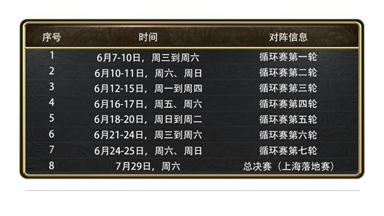 【SCL夏季赛】明星选手齐聚,续写4v4最强神话