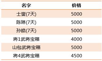 [活动] 7月1日武将将魂兑换与公会商城更新