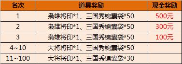 [活动] 第五届4V4排位赛火热开赛