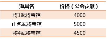 [活动] 8月16日公会商城更新