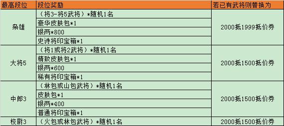 [活动] 第六届天梯排位赛火热来袭!