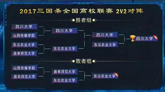 """[比赛] """"2017三国杀全国高校联赛""""天津站,圆满落幕"""
