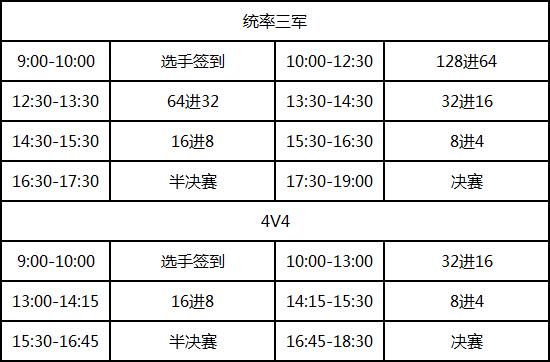[资讯] 王者之战:双11长沙赛开浪,广州赛报名