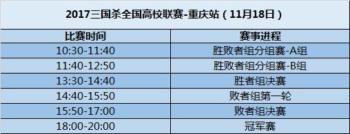[校园行] 全国高校联赛重庆站 火辣辣冬日对决