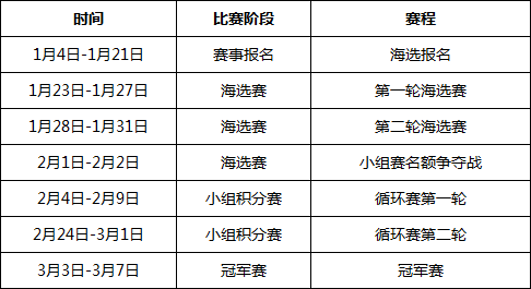 [资讯] 新年初战 三国杀校园行寒假赛来袭!