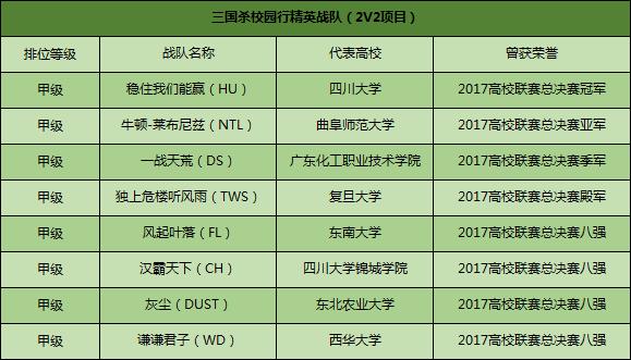 [校园行] 新年初战 三国杀校园行寒假赛来袭!