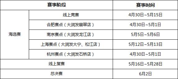 """[校园行] 三国杀""""大润发杯""""春季赛 万元奖金一战成名!"""
